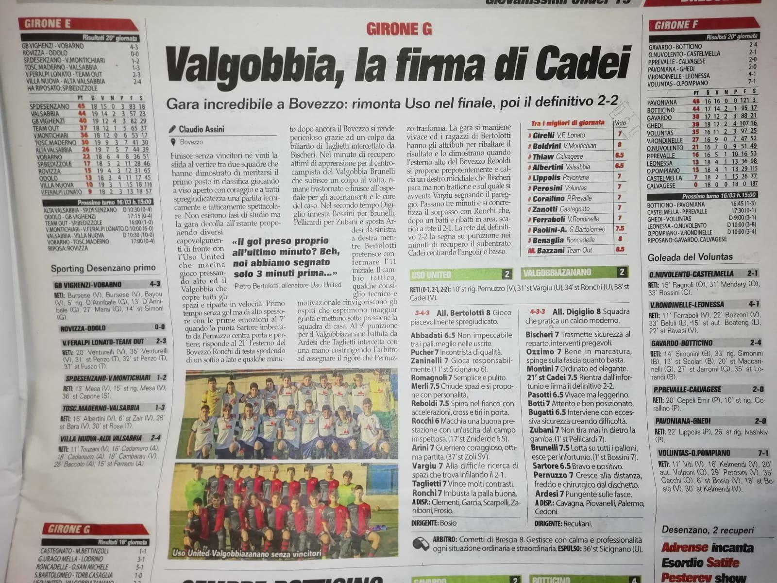 Campionato Giovanissimi Under 15: Commento Della Partita Di Mister Roberto Di Giglio