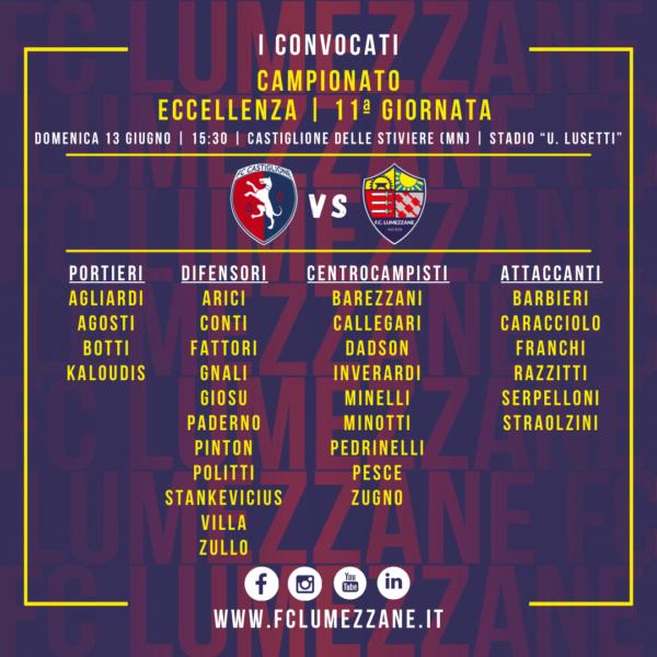 Campionato: I Convocati E Le Dichiarazioni Del Pre-partita Di Castiglione-Lumezzane