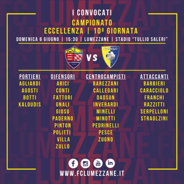 Campionato: I Convocati E Le Dichiarazioni Del Pre-partita Di Lumezzane-Mapello